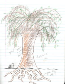 drawing: Anthony's tree